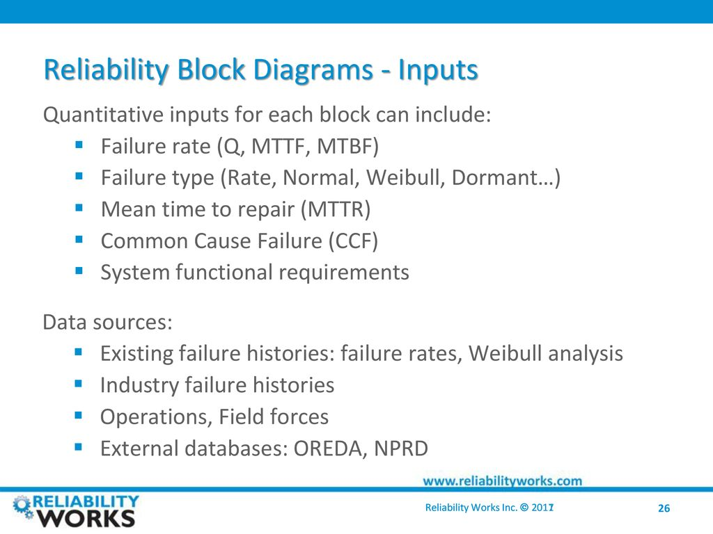 hight resolution of reliability block diagrams inputs