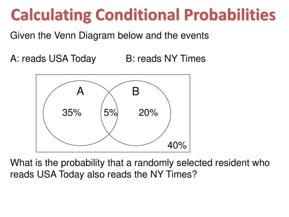medium resolution of calculating conditional probabilities