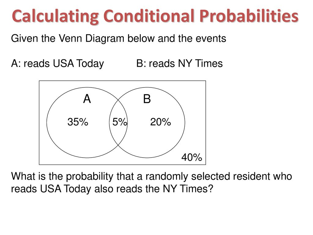 hight resolution of calculating conditional probabilities