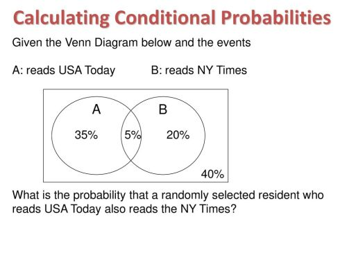 small resolution of calculating conditional probabilities