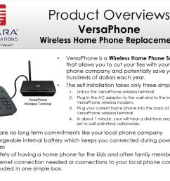 wireless home phone replacement [ 1024 x 768 Pixel ]