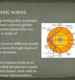 3 seismic  [ 1024 x 768 Pixel ]