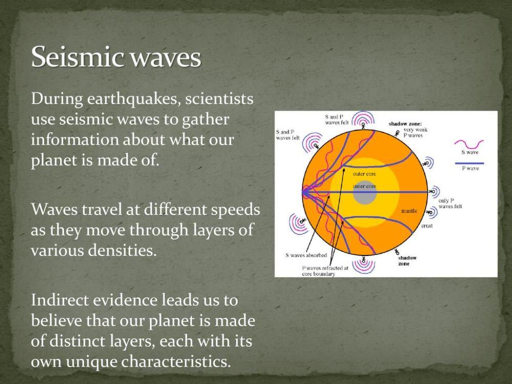 medium resolution of 3 seismic