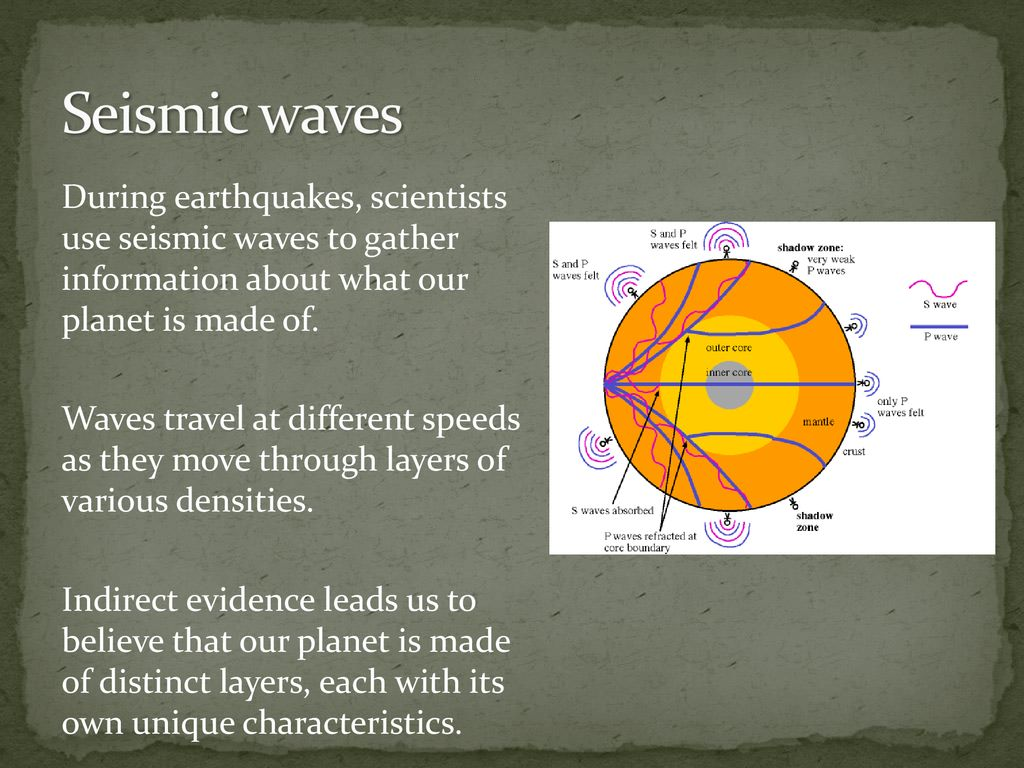hight resolution of 3 seismic