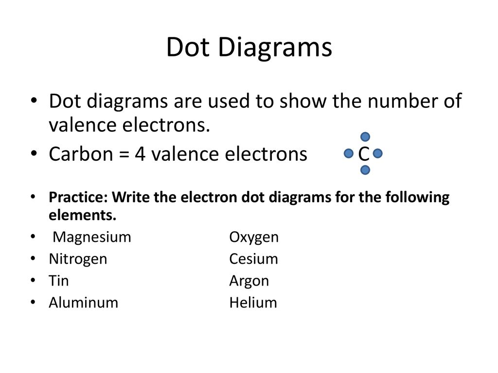 hight resolution of 6 dot diagrams