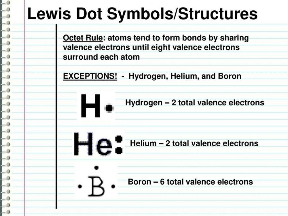 medium resolution of lewis dot symbols structures