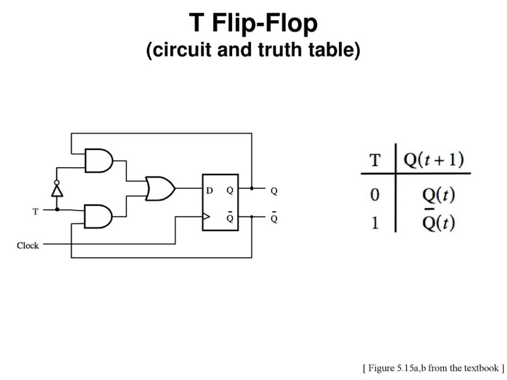 medium resolution of 29 t flip flop circuit and truth table