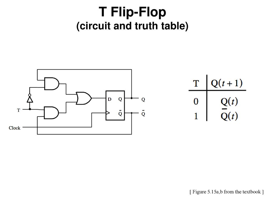 hight resolution of 29 t flip flop circuit and truth table