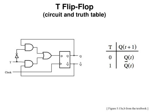small resolution of 29 t flip flop circuit and truth table
