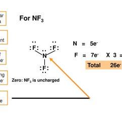 covalent bonding formation of hydrogen chloride cl cl h h ppt nf3 lewis dot  structure for