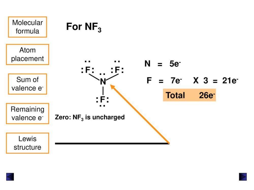 medium resolution of lewis dot diagram nf3 wiring diagram expertlewis diagram nf3 45 63 86 66 u2022