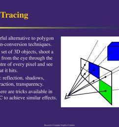 interactive computer graphics contents [ 1024 x 768 Pixel ]