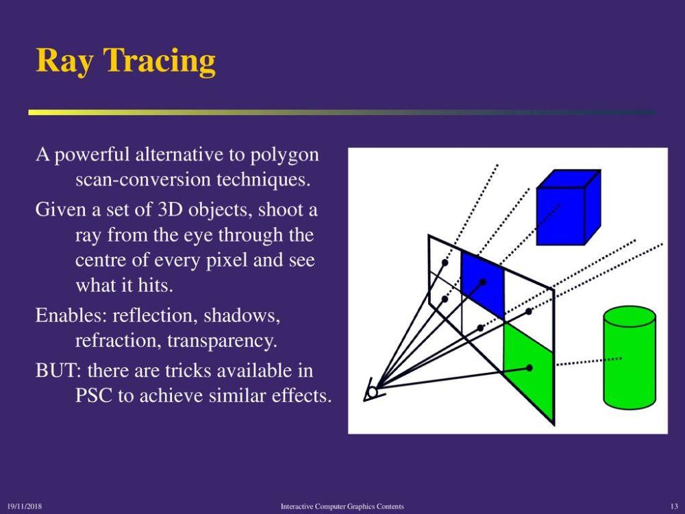 medium resolution of interactive computer graphics contents