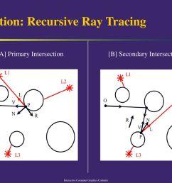 solution recursive ray tracing [ 1024 x 768 Pixel ]