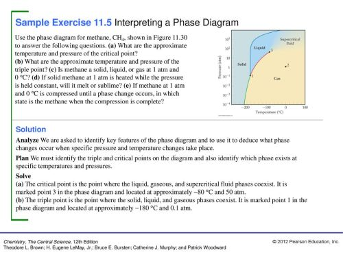 small resolution of sample exercise 11 5 interpreting a phase diagram