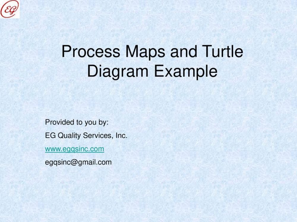 medium resolution of process maps and turtle diagram example