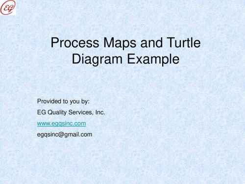 small resolution of process maps and turtle diagram example