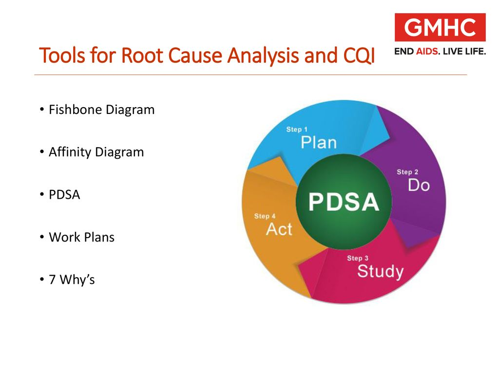 hight resolution of tools for root cause analysis and cqi