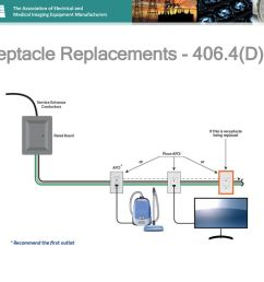 18 receptacle replacements  [ 1024 x 768 Pixel ]