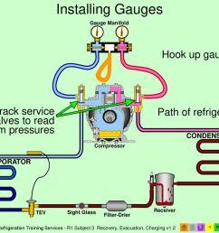 installing gauges hook up gauges [ 1024 x 768 Pixel ]