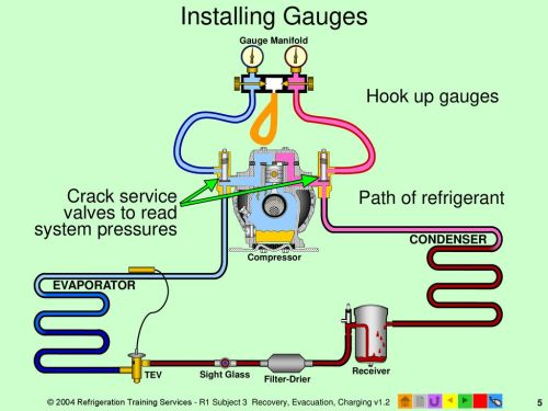 small resolution of installing gauges hook up gauges