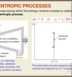 11 isentropic processes  [ 1024 x 768 Pixel ]