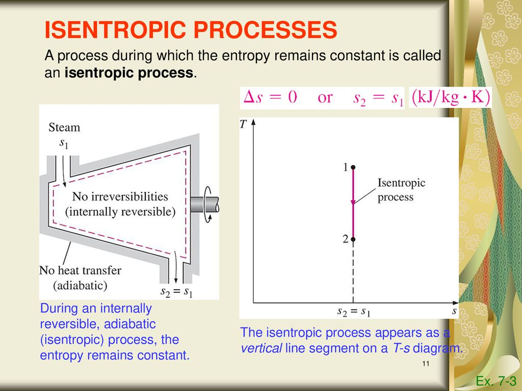 hight resolution of 11 isentropic processes a process