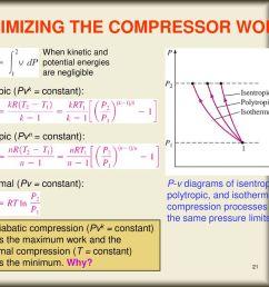 21 minimizing the compressor work [ 1024 x 768 Pixel ]