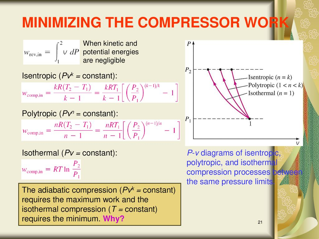hight resolution of 21 minimizing the compressor work