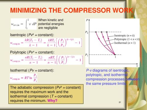 small resolution of 21 minimizing the compressor work