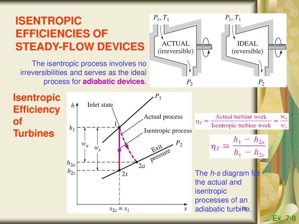 medium resolution of 22 isentropic efficiencies