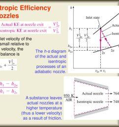 isentropic efficiency of nozzles [ 1024 x 768 Pixel ]