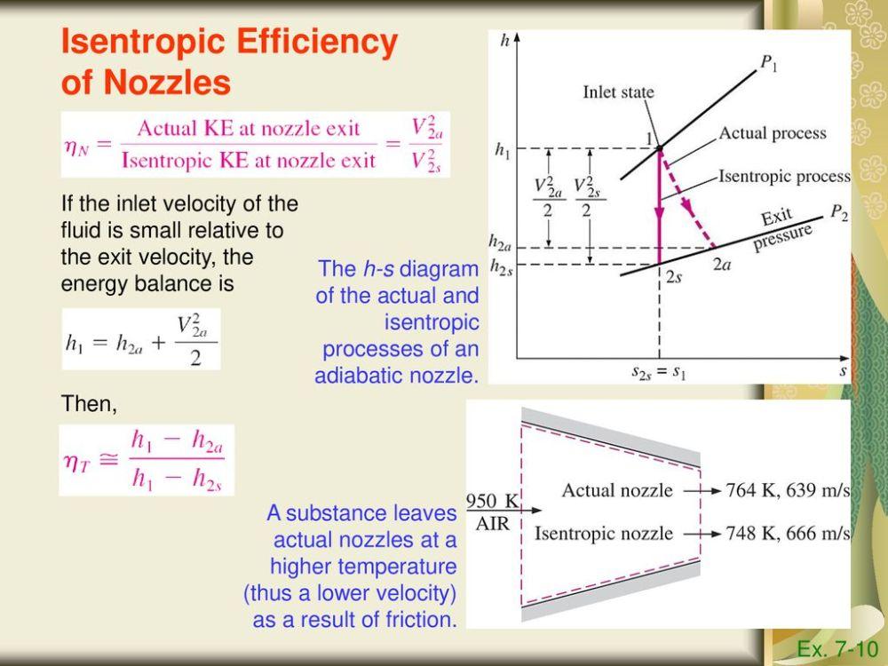 medium resolution of isentropic efficiency of nozzles