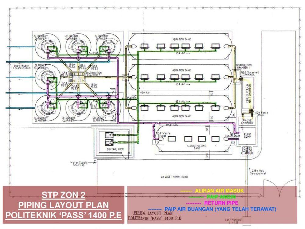 medium resolution of stp zon 2 piping layout plan politeknik pass 1400 p e