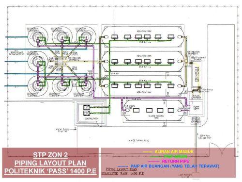 small resolution of stp zon 2 piping layout plan politeknik pass 1400 p e