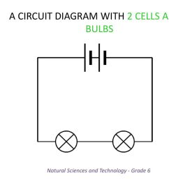 a circuit diagram with 2 cells and 2 bulbs [ 1024 x 768 Pixel ]