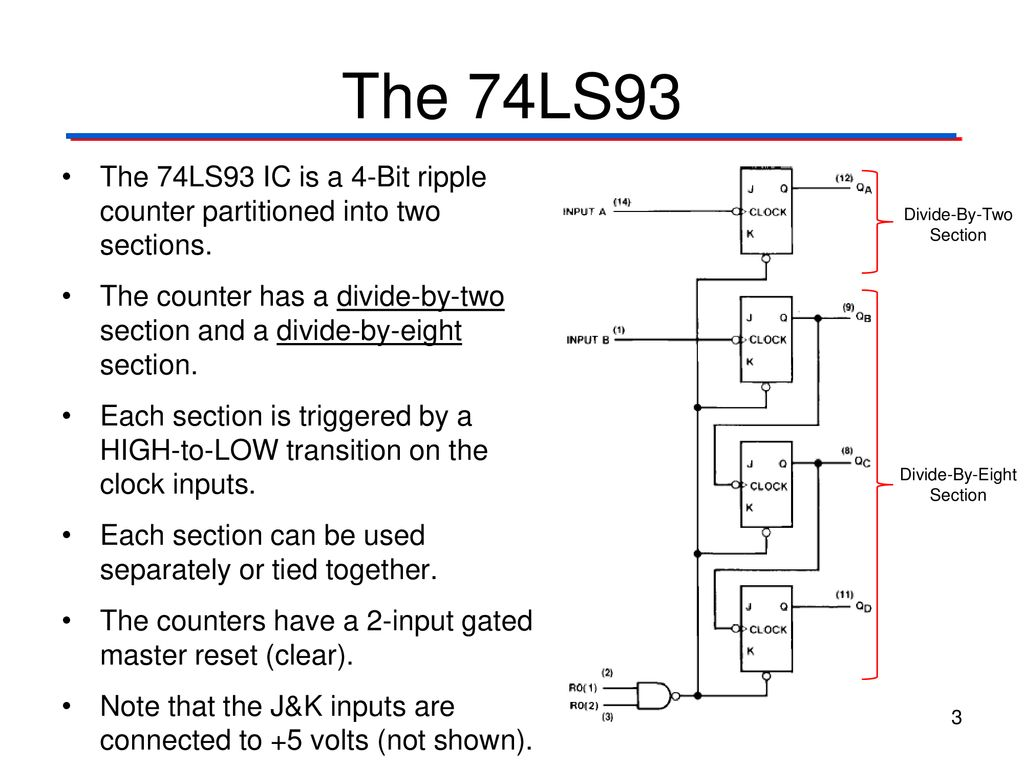 hight resolution of asynchronous counters with msi gates