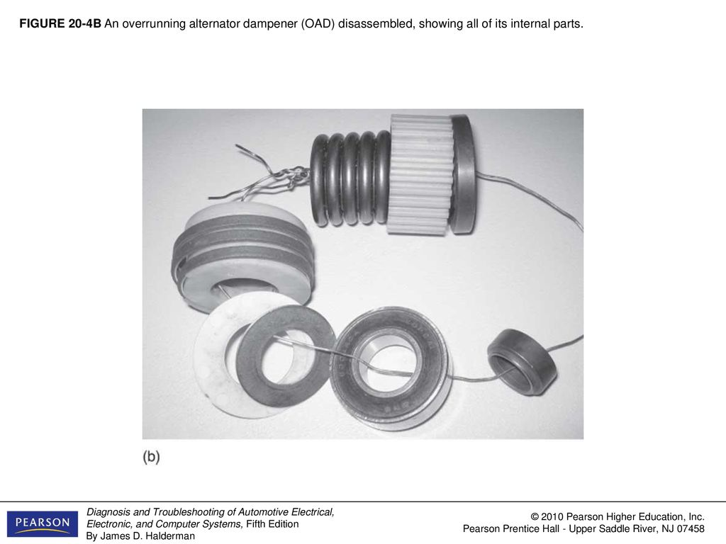 hight resolution of 5 figure 20 4b an overrunning alternator dampener oad disassembled showing all of its internal parts