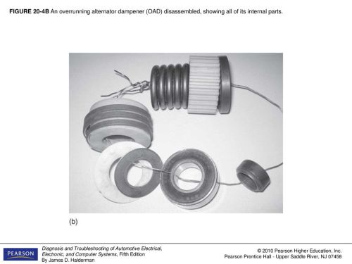 small resolution of 5 figure 20 4b an overrunning alternator dampener oad disassembled showing all of its internal parts
