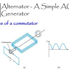 alternator a simple ac generator [ 1024 x 768 Pixel ]