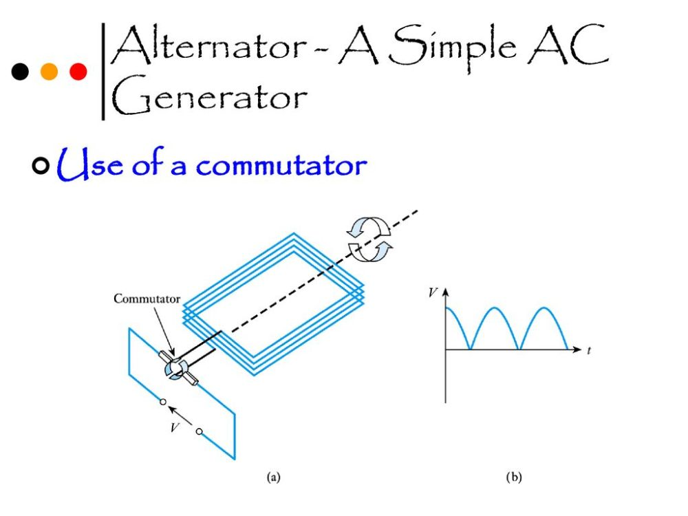 medium resolution of alternator a simple ac generator