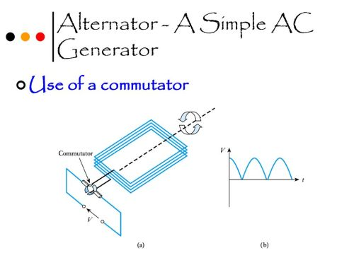 small resolution of alternator a simple ac generator