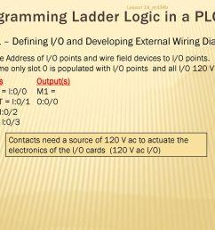 programming ladder logic in a plc [ 1024 x 768 Pixel ]