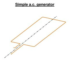 2 simple a c generator [ 1024 x 768 Pixel ]