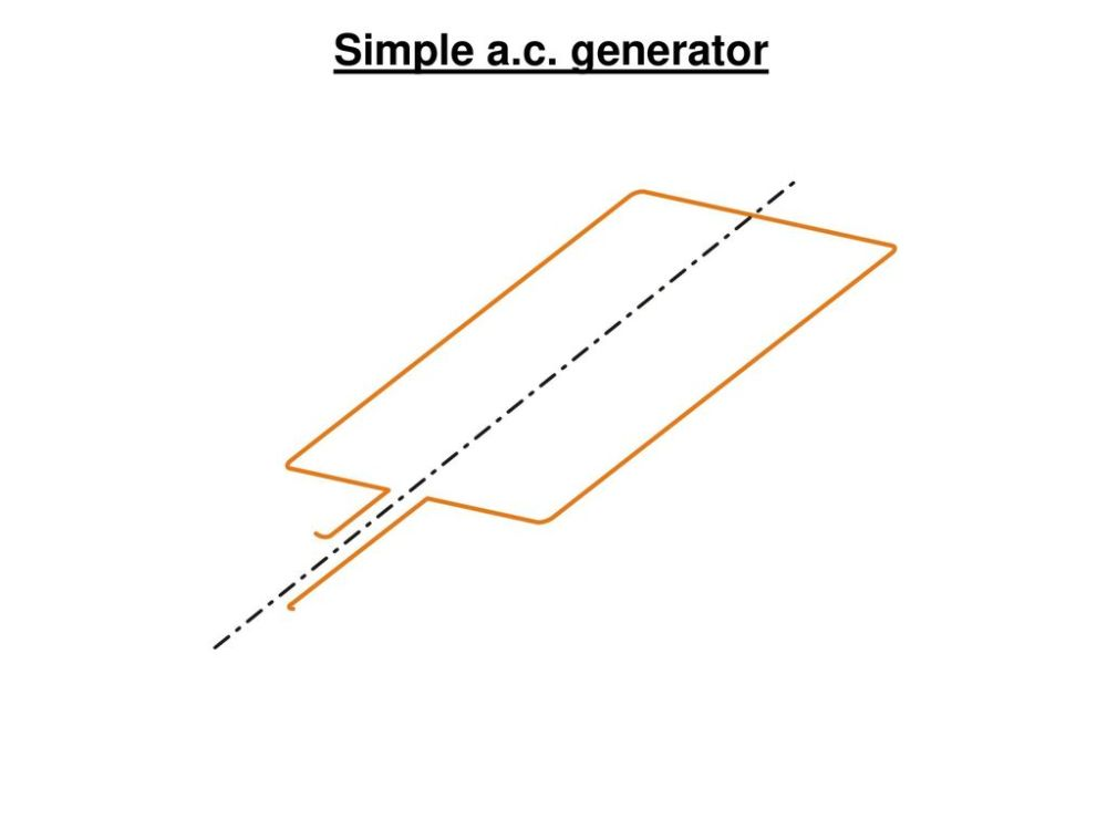 medium resolution of 2 simple a c generator
