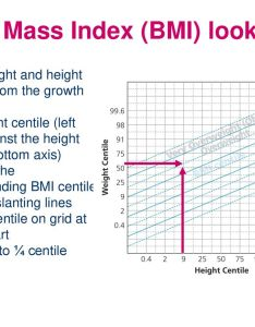 body also understanding growth and puberty using the rcpch uk rh slideplayer