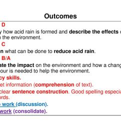 acid rain 2 outcomes  [ 1024 x 768 Pixel ]