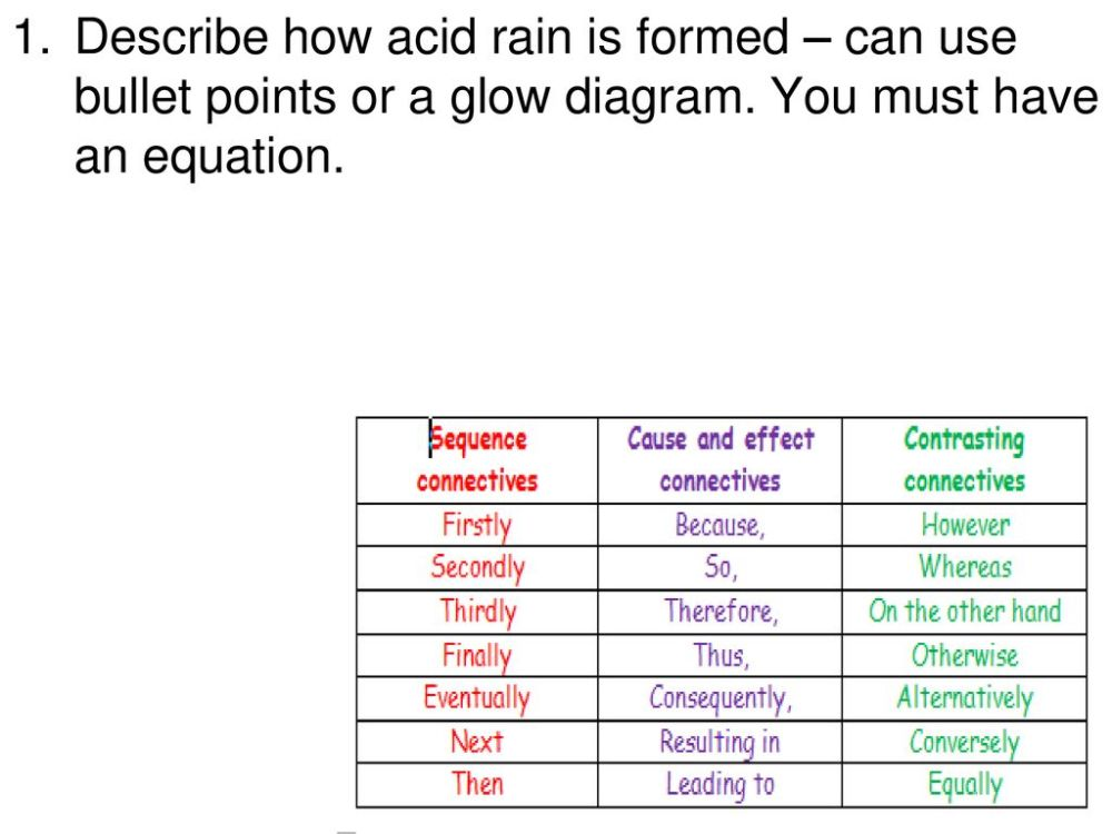 medium resolution of describe how acid rain is formed can use bullet points or a glow diagram
