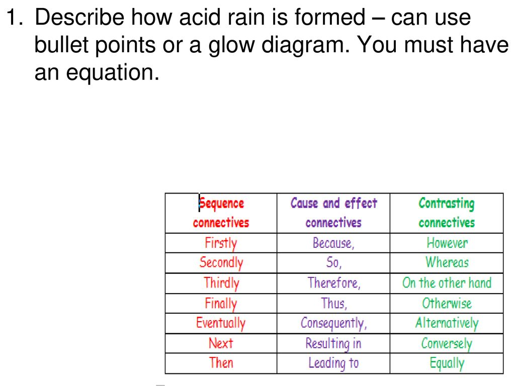 hight resolution of describe how acid rain is formed can use bullet points or a glow diagram