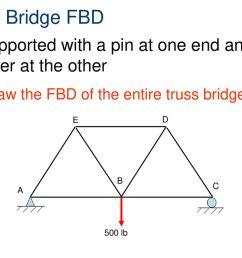 the free body diagram of the truss bridge is blog wiring diagram the free body diagram of the truss bridge is [ 1024 x 768 Pixel ]